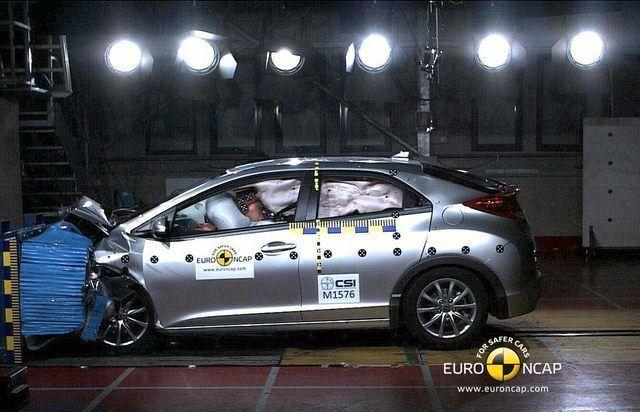 Honda Civic test zderzeniowy