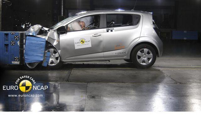 Chevrolet Aveo bezpieczeństwo